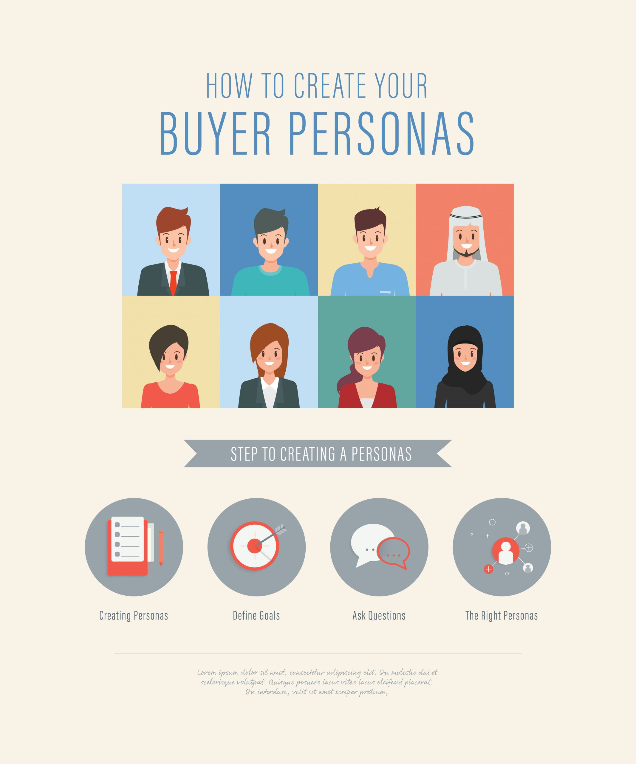 Buyer Personas mit OMmatic Online Marketing