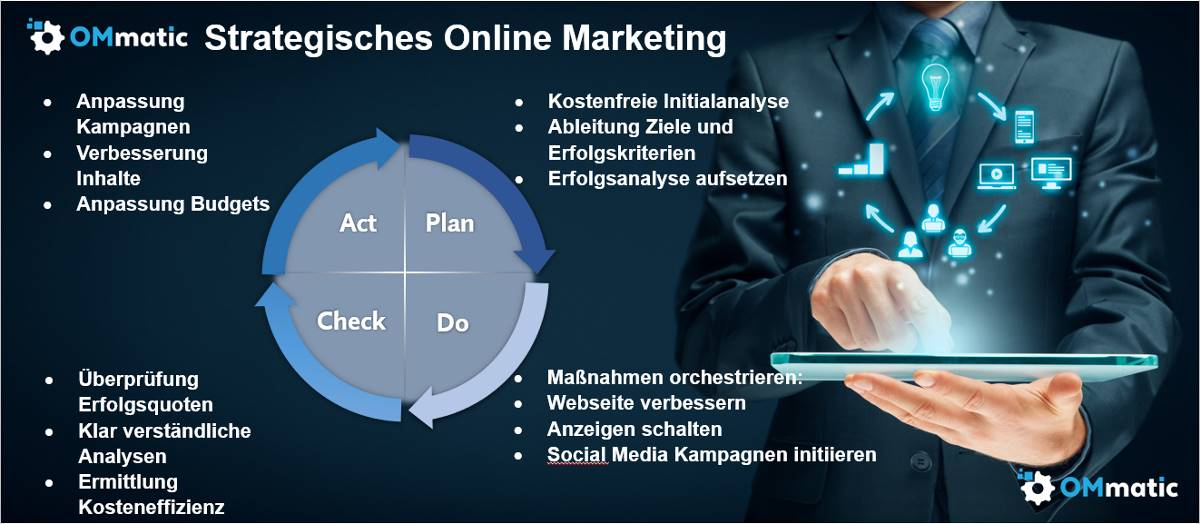 Online Marketing OMmatic Kaiserslautern